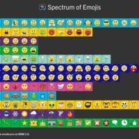 Visszajöttek a régi Emoji-k a BBM-be, hurrá!