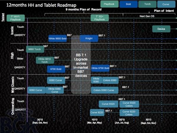 rim_2012_roadmap.jpg