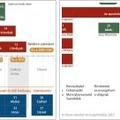 Bibliai infografikák