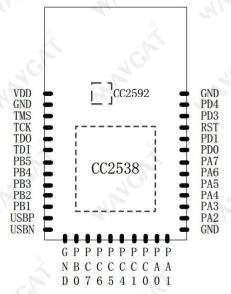 cc2538_pinout.jpg