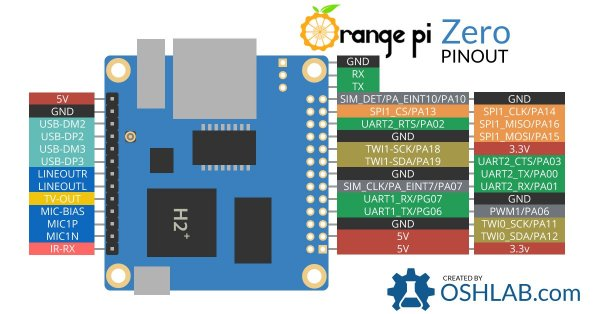 orange-pi-zero-pinout-banner2.jpg