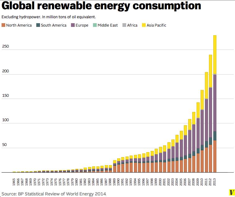 global_renewable_energy_use.png