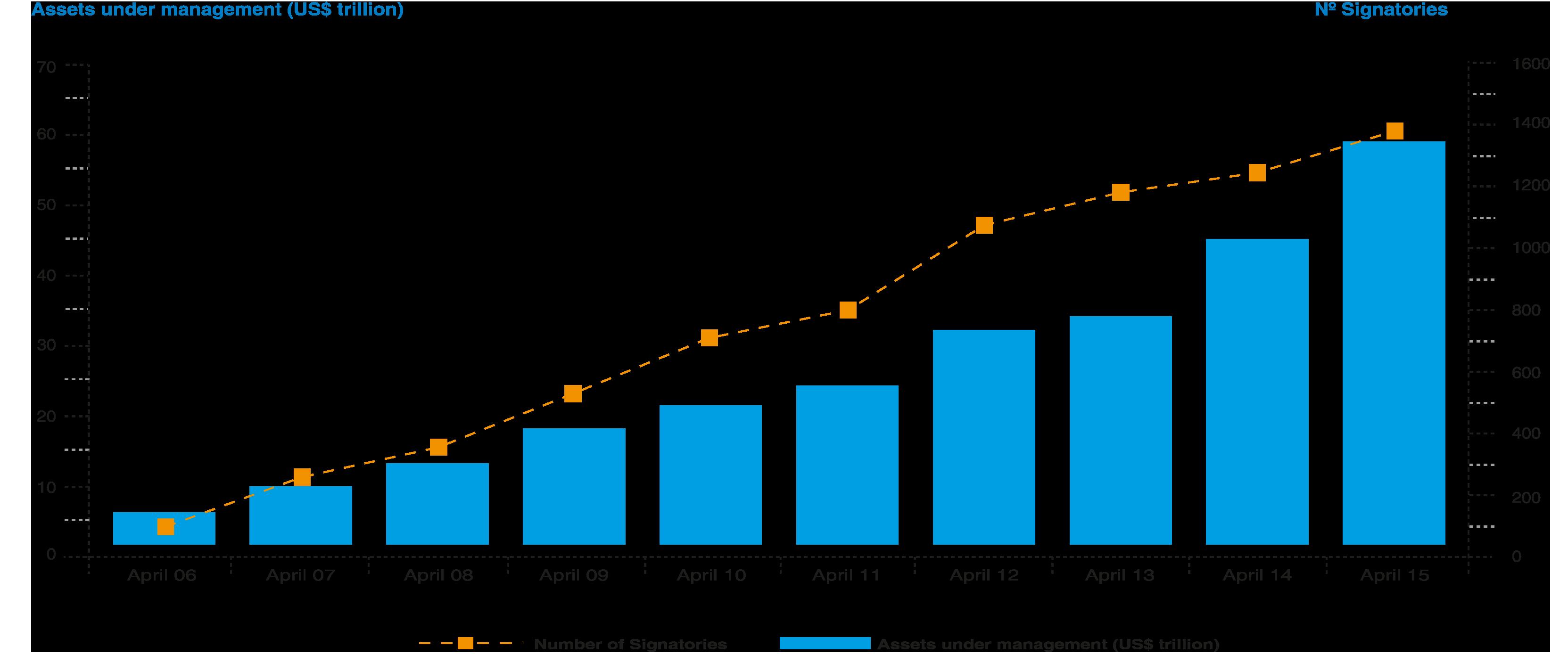 sig_growth-april-2015.png