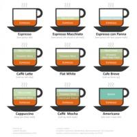 Infografikák – lehetőség a tudomány újfajta kommunikálására