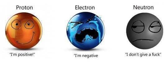 proton_electron_and_neutron_power.jpg