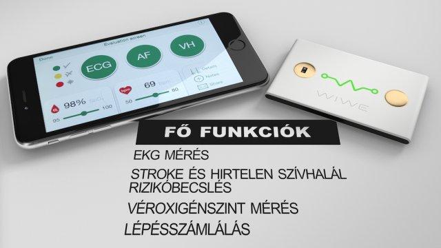 wiwe_funkciok.jpg