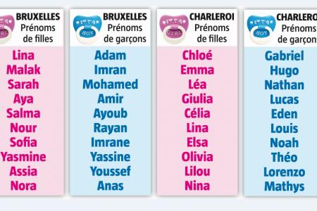 Prenom Chloe En France | IUCN Water