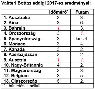 bottas_2017.jpg