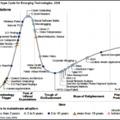 Hol áll az ebook a hype cycle-ön?