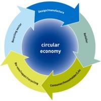 Arccal az új gazdasági modell irányába!