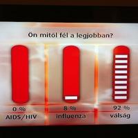 A magyarok szarnak az AIDS-re