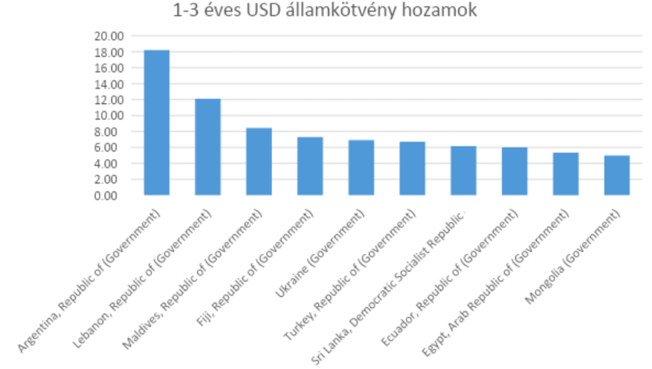 allampapiron_10_szazalekos_hozam_1.png