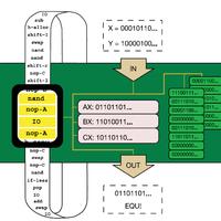 Az egyszerűsíthetetlenül összetett rendszerek kialakulása
