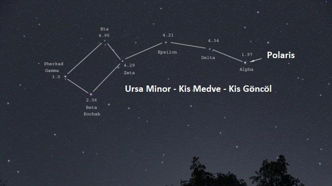 ursaminor-john-chumack-galacticimages-dot-com.jpg