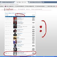A világ összes kincse a MAHASZ TOP40-es listán a 10.