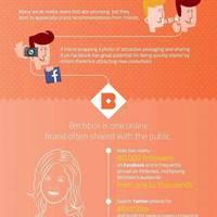 Csomagolás infografika