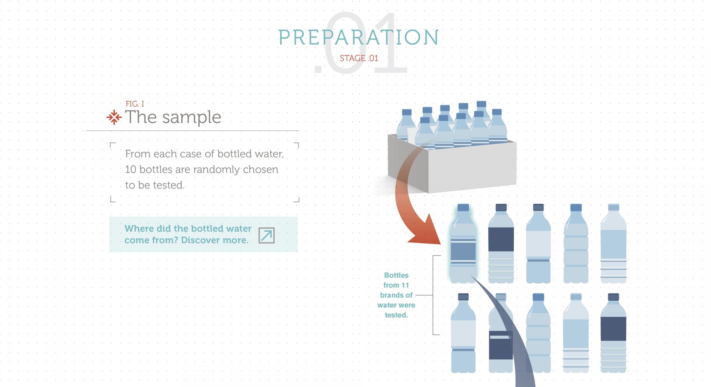 2017_microplastics_bottledwater_3.jpg