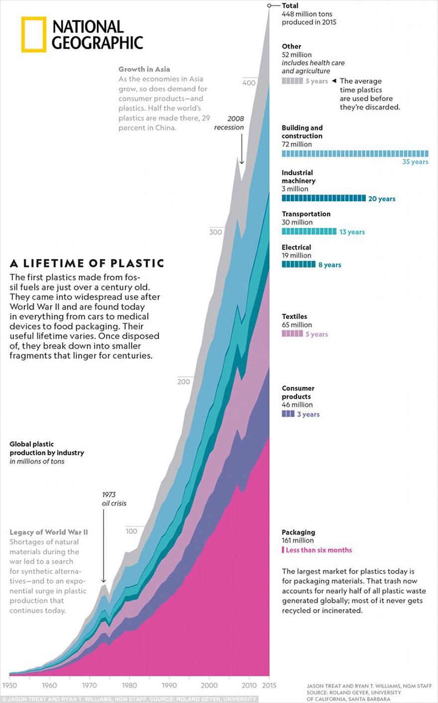 plastic_planet_1.jpg