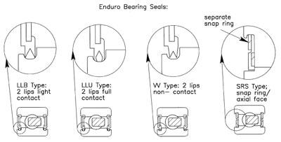 seals-detail.jpg