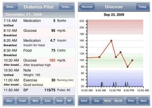 diabetes-pilot-app.jpg