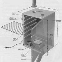 Füst a Gasztronómiában