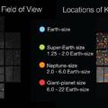 1200+ bolygójelölt, hat fedés egy csillagnál: Kepler rulez!