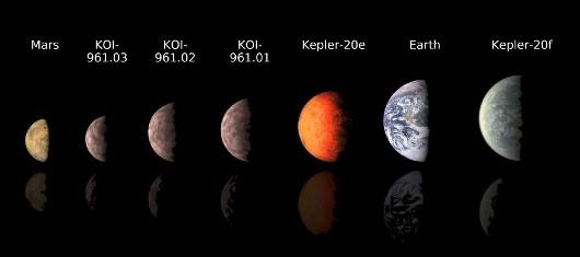 kepler_PlanetLineup.jpg