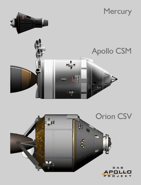 Orion Spacecraft vs Apollo (page 2) - Pics about space