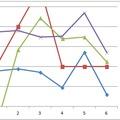 skynet: A Delorean gyorsulása, avagy teaser az április 6-i találkozóra, avagy Dynolicious vs Gtac