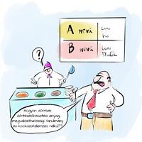 A vállalati döntések nehézségeiről