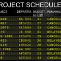 Sikeres nagyvállalati projektmunka – avagy túlélőtippek virtuális légikatasztrófa esetére