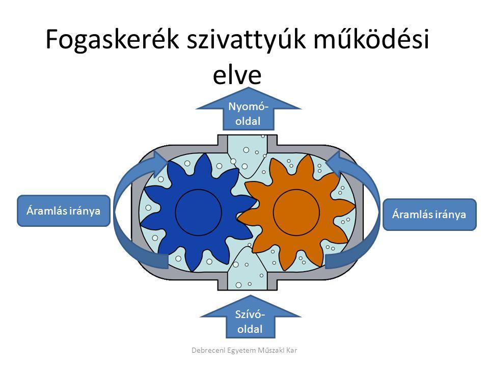 fogaskerek_szivattyuk_mukodesi_elve.jpg