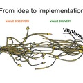 From idea to implementation - part 3.