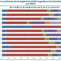 2013.06.19: Politikusok médiahasználata és a Class FM