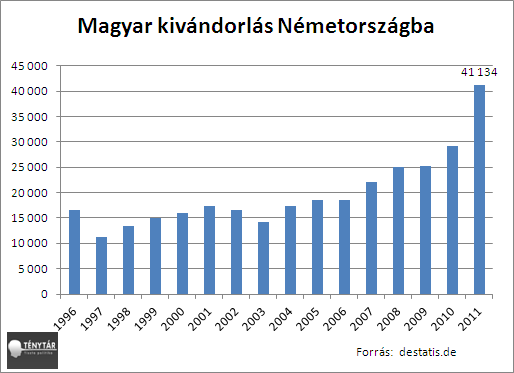 20121121-Kivandorlas.png
