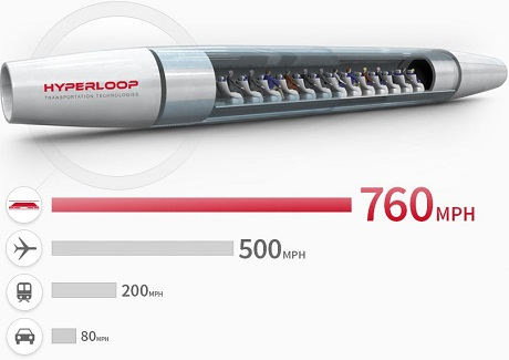 hyperloop-rychlost.jpg