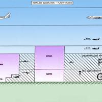 Így lehet drónnal szabályosan repülni Magyarországon