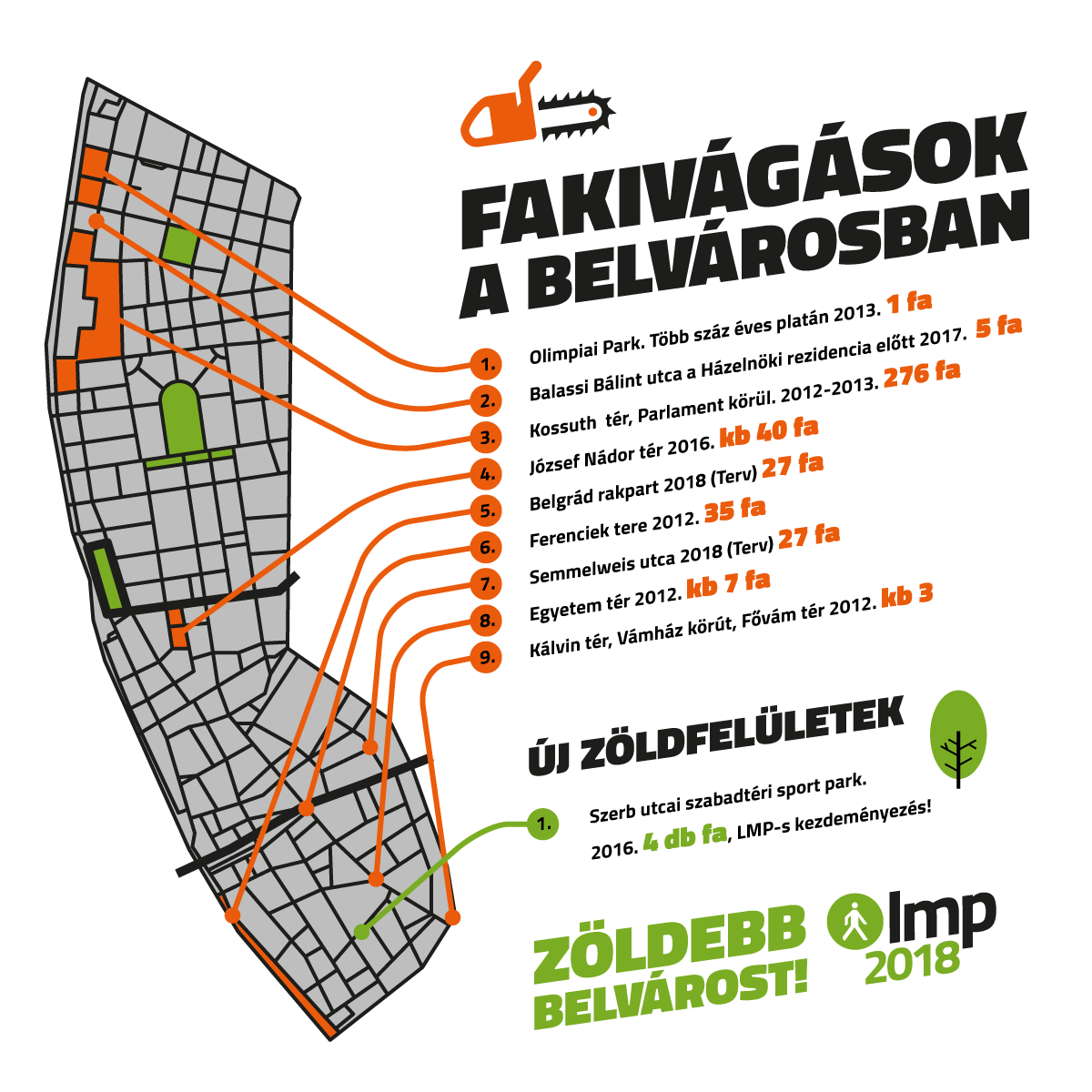 lmp_fakivagas_v_infografika_1200px_x_1200px.png