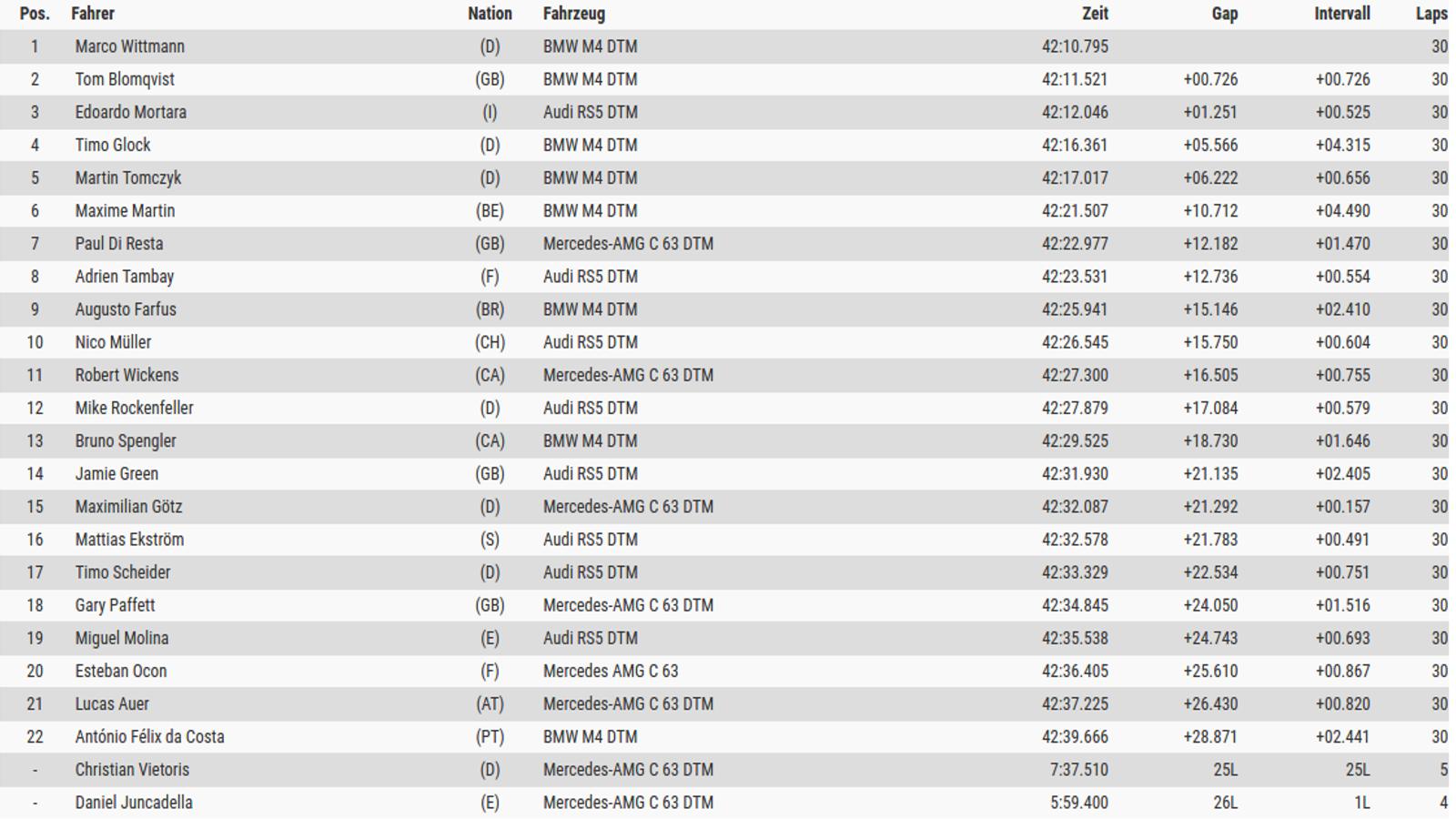 2016-spielberg-dtm-race-1.jpg