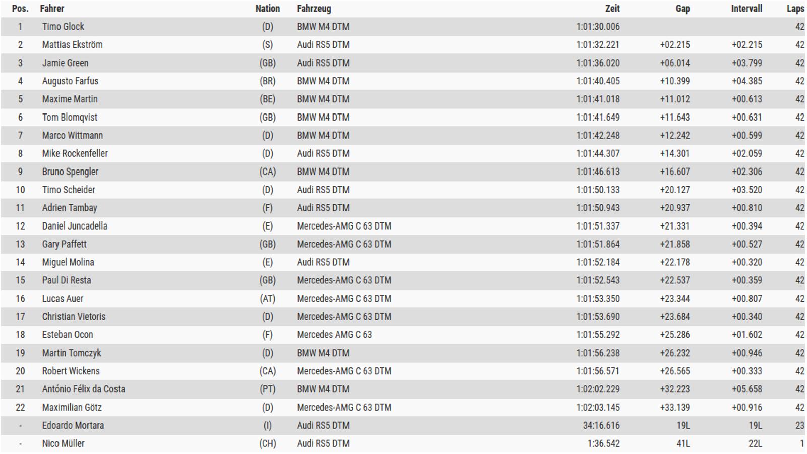 2016-spielberg-dtm-race-2.jpg