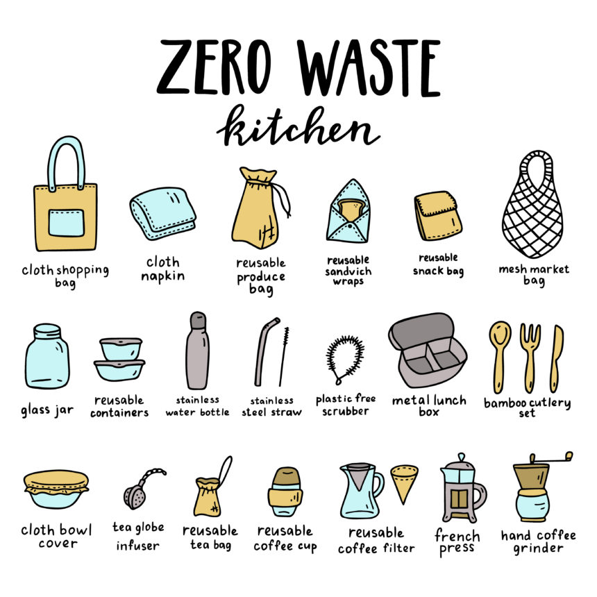5-easy-and-practical-tips-to-create-a-fuss-free-zero-waste-kitchen-1-860x860.jpg