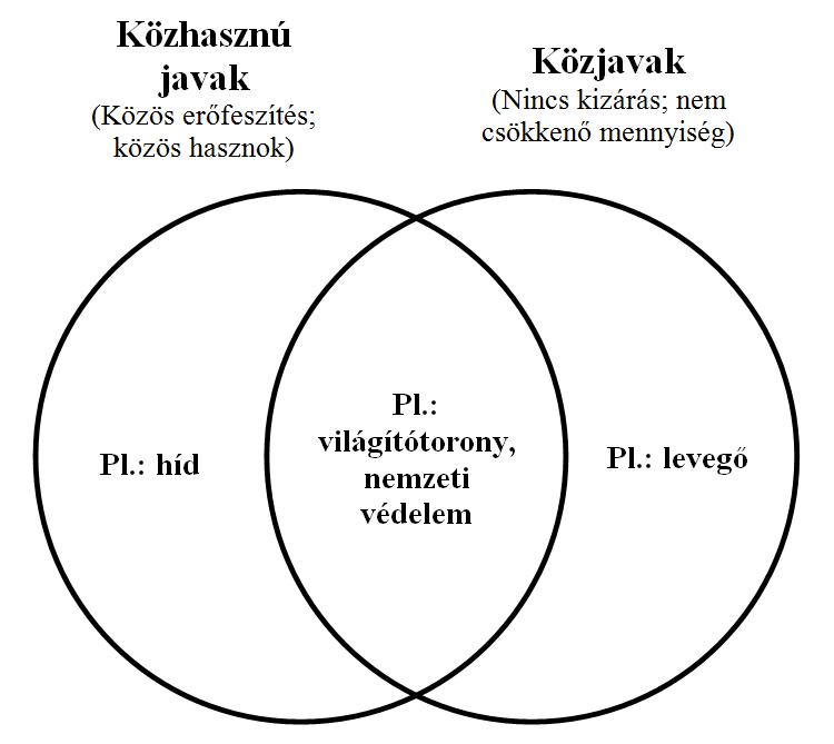 kozhasznu_es_kozjavak.png