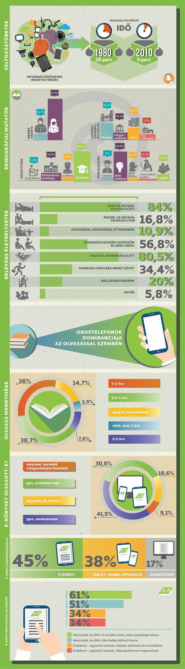 resize_of_bookline_ereader_infografika-page-001.jpg