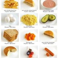 Mert nem mindegy, hogy 200 kalóriát milyen formában fogyasztasz el!