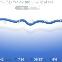 2011.12.12-ei futás: rossz időzítés