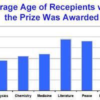 Francia kutató kapta idén a John Bates Clark kitüntetést
