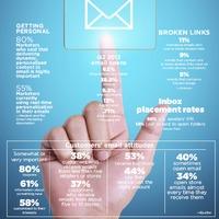 E-mail, a marketingesek szemével-Infografika