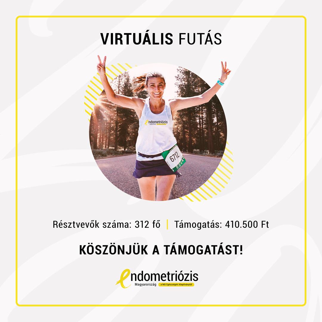 20200819_eredmeny_virt_ualis_futoverseny_2020.jpg