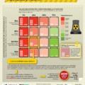 Paks II – Egy atombiztos pénznyelő