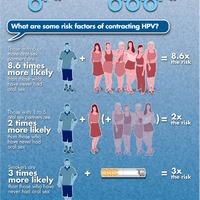 Átvihető-e nyállal a HPV okozta szájüregi rák?